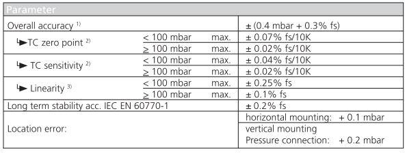 proimages/525_accuracy.JPG